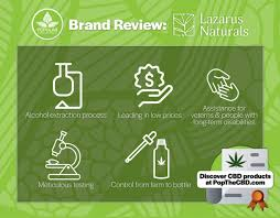 Lazarus Naturals | CBD Infographics & Videos | Pinterest | Videos ... Jcpenney Printable Coupon Code My Experience With Hempfusion Coupon Code 2019 20 Off Herb Approach Coupons Promo Discount Codes Wethriftcom Xtendlife Promo Codes Vitguide 15 Minute Insomnia Relief Sound Healing Personalized Recorded Session King Kush World Review Cadian Online Cookies Kids Wwwcarrentalscom House Cannada Express Ms Fields Free Shipping 50 Off 150 Green Roads And Cbd Oil