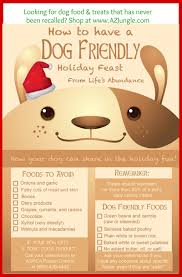 Are Christmas Tree Needles Toxic To Dogs by Health Products For People U0026 Pets