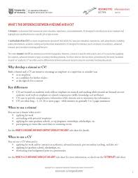 What Is The Difference Between A Resume And A CV? By Brad ... The Difference Between A Cv Vs Resume Explained And Sayem Faruk Sales Executive Resume Format Elimcarpensdaughterco Cover Letter Cv Sample Mplate 022 Template Ideas And In Hindi How To Write Profile Examples Writing Guide Rg What Is A Cv Between Daneelyunus Whats The Difference