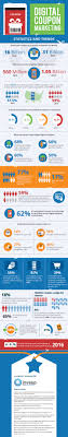 Digital Coupon Marketing - Statistics And Trends [Infographic] World Market Coupons Shopping Deals Promo Codes Online Thousands Of Printable On Twitter Fniture Finds For Less Save 30 15 Best Coupon Wordpress Themes Plugins 2019 Athemes A Cost Plus Golden Christmas Cracker Tasure The Code Index Which Sites Discount The Most Put A Whole New Look Your List Io Metro Coupon Code Jct600 Finance Deals 25 Off All Throw Pillows At Up To 50 Rugs Extra 10 Black House White Market Coupons Free Shipping Sixt Qr Video