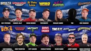 Monster Jam 2018 Tours And Driver Lineups - YouTube Emergency Vehicles Kids Videos Learn Name Youtube 105 Best Trucking Memes Images On Pinterest Truck Mes Semi Monster Driver Killed At Brimstone Drivers On Ats_03jpg 64 Creative Business Names Ideas Entpreneur Blog Humboldt Broncos Hockey Home Becomes Place Of Mourning Support Former Driving Instructor Ama Hlights Us Top 50 Companies Mum Names Nisa Lorry After Fundraiser Daughter Industry Hshot Trucking Pros Cons The Smalltruck Niche Minnesota Trucking Association Names Michael Matheson 2016 Minnesota Association Jack Pate Of The Year