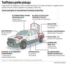 Cartels Targeting Pickups - San Antonio Express-News Life Inside Texas Border Security Zone Truck Sales Commercial Youtube I Wanted To Stop Her Crying The Image Of A Migrant Child That Trump Administration Ppares Build First Part Border Wall On Volvo Mcallenvolvo Mcallen 2018 Reviews Edinburg Tx Bert Crossing Stock Photos Home Facebook Rio Grande Valley Is Unusually Quiet As Southwest Crossings