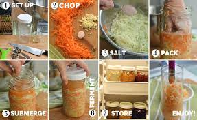 How To Make Sauerkraut In A Jar 7 Simple Steps Healthy Flavorful Easy