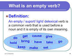 Light Verb by Some Additional Verbs Lay Senghor Lay Senghor Ppt Video Online