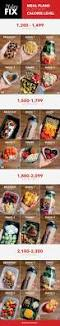 Halloween Candy Calories List by Quick And Simple Meal Prep 21 Day Fix The Beachbody Blog
