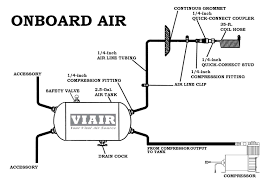 Truck Air Horn Diagram - Trusted Wiring Diagram • Cheap Truck Air Horn Find Deals On Line At Alibacom 12v24v 4 Trumpet 150178 Db Black Metal Car Train Trumpet Air Horn 12v Compressor Kit Blue Tank Gauge For Car Train United Pacific Industries Commercial Truck Division Peterbilt Show Blowing Horns Youtube 12 And 24 Volt Trumpet Air Loudest Kleinn 159db Mounting Areas Help Nissan Titan Forum Hook Up Quad Kit 150 Psi Dc12v 3 Liters Carsjpcom Dual Tone Super Loud Electric Wcompressor 149db Four Chrome For