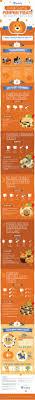Too Much Pumpkin For Dogs Diarrhea by Best 25 Dog Pumpkin Ideas On Pinterest Pumpkin Dog Treats Easy