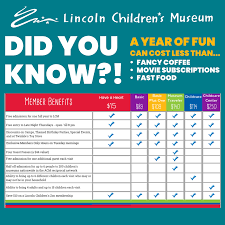 Lincoln Children's Museum Membership 2019 Coupons Lake George Outlets Childrens Place 15 Off Coupon Code Home Facebook Kids Clothes Baby The Free Walmart Grocery 10 September Promo Code Grand Canyon Railway Ipad Mini Cases For Kids Hlights Children Coupon What Are The 50 Shades And Discount Codes Jewelry Keepsakes 28 Proven Cost Plus World Market Shopping Secrets Wayfair 70 Off Credit Card Review Cardratescom