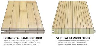 Moso Bamboo Flooring Cleaning by Bamboo Flooring Product Faq Ambient Bamboo Floors