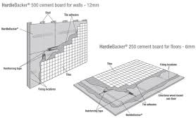 Hardie Tile Backer Board Fire Rating by Hardiebacker Cement Board Education Photography Com