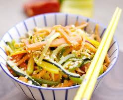 cuisiner legumes wok de légumes recette de wok de légumes marmiton