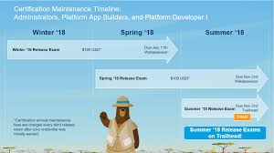 Orbitz Hotel Coupons 2019 Apple Store Student Discount Ipad Orbitz Coupon Code July 2018 New Orleans Promo Codes Chicago Fire Ticket A New Promo Code Where Can I Find It Mighty Travels Rental Cars Rental Car Deals In Atlanta Ga Flights Nume Flat Iron Club Viva Las Vegas Discount Pdi Traing Promotional Bens August 2019 Hotel April Cheerz Jessica All The Secrets Of Best Rate Guarantee Claim Brg Mcheapoaircom Faq Promotionscode Autodesk Promotions 20191026