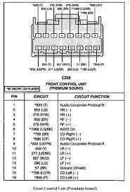 1995 Ford F150 Factory Stereo Wiring Diagram - Circuit Diagram Symbols • 95 F150 Tail Light Wiring Diagram Data Diagrams 1995 Engine Bay Cleaning Ford Truck Club Forum Medium Calypso Green Metallic Xlt Regular Cab My I Fucking Love This Truck Favorite New Here Enthusiasts Forums 1990 350 Diesel Solenoid Complete 2007 Abs Electricity File1995 L9000 Aeromax Dumptruckjpg Wikimedia Commons F150 4x4 Fender Options Are Bed Cover Short 1988 To 49 300 Remanufactured Ebay