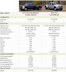 ford pick up truck bed sizes atamu