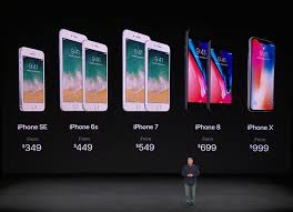 Want to an iPhone There are too many choices now