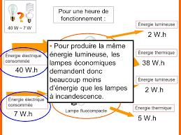 thème 3 l énergie et ses transferts chap5 ppt