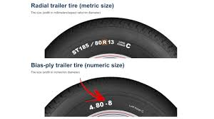 Camper, Utility And Boat Trailer Tires For Sale | TireBuyer.com Truck Tyre Size Shift Continues Reports Michelin What Your Tire Size Means Matters Youtube Amazoncom Marathon 4103504 Flat Free Hand On Bikes Bicycle Sizes Cversion Charts Mountain Bike Tires Guide Nomenclature Stock Vector 703016608 90024 For Sale Suppliers Commercial Heavy Duty Firestone Max Tire With 2 Inch Level Page Chart_tires Information Business News Camper Utility And Boat Trailer Tirebuyercom 9 Best Images Of Chart Metric Toyota Nation Forum Car Forums