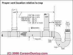 Kitchen Sink Drain Pipe Diagram by Kitchen Sink Plumbing Diagram Kitchen Sink Plumbing Parts Diagram