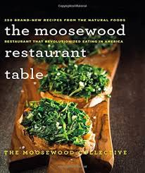 Libbys Pumpkin Cheesecake Kit by The Moosewood Restaurant Table U2013 Review Recipesnow