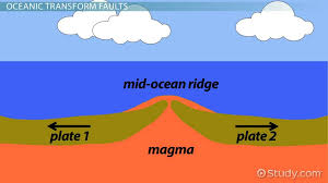 Evidence For Seafloor Spreading Comes From by Seafloor Spreading Theory U0026 Definition Video U0026 Lesson