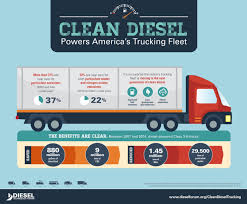 Clean Diesel Power Key Part Of Achieving Future Truck Efficiency ... Specialized Hauling Otis Colorado Philip Sims Trucking Llc Identifying The Obstacles That Keep Women From Trucking Mcevegas Twitter Search Update On My Foot And 5 Days If Giveaways Info Video Info Lehmers Gmc State Of For 2017 The Driver Shortage Topnews Jcanell Pair Perfect Peterbilts Gats Truckshow Mac Trailer Introduces Pneumatic Tank Article Truckinginfocom Information Yacht Photo Gallery Our Rest Area Celadon Makes Equipment Investments In Newly Acquired Flatbed