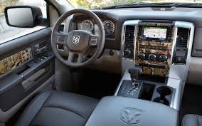 Mossy Oak Camo Dodge Ram 1500. Mossyoakgraphics.com | DIY ... Genuine Dodge Parts And Accsories Leepartscom 2019 Ram 1500 Everything You Need To Know About Rams New Full 2003 Interior 7 Moparized 2013 Truck Offer Over 300 Camo Pictures Exterior Whats Good Whats Not Page 3 2017 Night Package With Mopar Front Hd Fresh Home Design Wonderfull Best Showcase 217 Ways Make The New Your 02015 23500 200912 Rigid