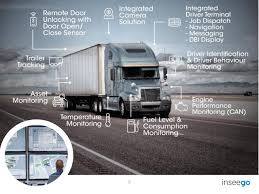How To Dispatch Truck Loads - Best Image Truck Kusaboshi.Com Freight Broker Business Plan Pdf Brokerage Globaltranz Foto5 Firm How To Become A 13 Steps With Pictures Wikihow Brokers And Ownoperators A View From The Other Side Truck Load Board Dat Truckersedge Driver Best Image Kusaboshicom Carriers Brokers Using Tech Improve Bid Response During 2016 Government Loads Give Owner Operators An Alaskan Adventure Drive To Licensed With The Fmcsa Youtube Trucker Path Releases Truckloads Freight Marketplace For Carriers Series 7 Start Loadpro Inc Flatbed Services Ltl Less Than Truckload Jni Logistics