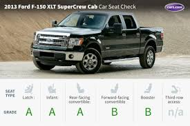 2013 Ford F-150 XLT SuperCrew Cab: Car Seat Check | News | Cars.com Best Pickup Truck Reviews Consumer Reports Online Dating Website 2013 Gmc Truck Adult Dating With F150 Tires Car Information 2019 20 The 2014 Toyota Tundra Helps Drivers Build Anything Ford Xlt Supercrew Cab Seat Check News Carscom Used Trucks Under 100 Inspirational Ford F In Thailand Exotic Chevrolet Silverado 1500 Lifted W Z71 44 Package Off Gmc Sierra Denali Crew Review Notes Autoweek Pinterest Trucks And Sexy Cars Carsuv Dealership In Auburn Me K R Auto Sales