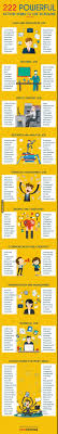 What Action Verbs Should You Use On Your Resume? – Bentley ... Computer Science Resume Verbs Unique Puter Powerful Key Action Verbs Tip 1 Eliminate Helping The Essay Expert Choosing Staff Imperial College Ldon Action List Pretty Words Cv Writing Services Melbourne Buy Essays Online Best Worksheets Rewriting Worksheet 100 Original Resume Eeering Page University Of And Cover Letter
