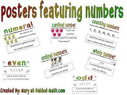 Math Word Wall Posters