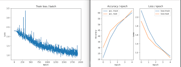 Numpy Tile Along New Axis by St4k Stackoverflow