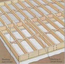 Distance Between Floor Joists by Installing Floor Joist And Wood Girders