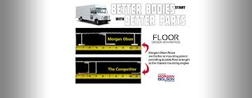 Parcel Gallery - Morgan Olson Morgan Cporation Truck Body Door Options Trucks For Sale 2018 New Hino 155 16ft Box With Lift Gate At Industrial Power Nrr 16 Refrigerated Dovell Williams Specialty Vans Gallery Olson Isuzu Npr Crew Cab Mj Nation F Series Ftr 24 Box And Liftgate Dockhigh Used Fuso Ud Sales Cabover Commercial Immediate Delivery Dealer Inventory Archives Equipment Llc Completed Trucks Semitrailer Repair