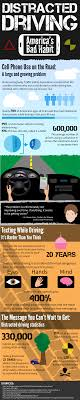 Distracted Driving In Indiana Con Way Freight Truck Driving School From All Of Us At Progressive The Ywca 2017 Graduating Class Pin By On Trucking Pinterest Life A World Away Games Jarrod Lofy And Nemanja Komar Home Facebook Lansing Il Cdl Traing Programs Schools Inspirational 23 Awesome Resume For Driver Diesel Engine Repair Projects Engine Tow Insurance Cleveland Ohio Pathway Mercedesbenz Xclass X250d Progressive Bell Van Launch A Successful Company Usdot Number Review