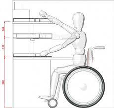 cuisine handicap norme cuisine ergonomique handicap skyline lab snaidero