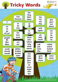 Oxford Reading Tree Floppy s Phonics Sounds and