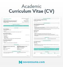 CV Vs Resume - What Are The Differences & Definitions [+ ... Business Banking Officer Resume Templates At Purpose Of A Cover Letter Dos Donts Letters General How To Write Goal Statement For Work Resume What Is The Make Cover Page Bio Letter Format Ppt Writing Werpoint Presentation Free Download Quiz English Rsum Best Teatesimple Week 6 Portfolio 200914 Working In Profession Uws Studocu Fall2015unrgraduateresumeguide Questrom World Sample Rumes Free Tips Business Communications Pdf Download