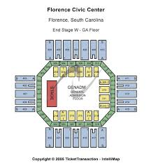 Cheap Florence Civic Center tickets