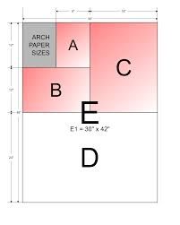 100 Arch D FileARCH PAPER SIZES V2svg Wikimedia Commons