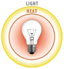 wholesaleled s led how bright is an led light bulb