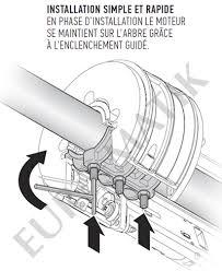 moteur central giro gr170 pour rideau métallique