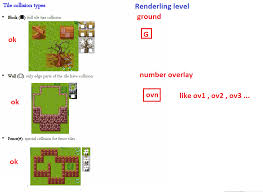 Tiled Map Editor Unity by Released Rpg Map Editor Page 4 Unity Community