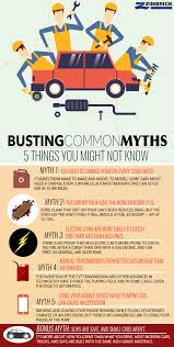 100 Cars And Trucks And Things That Go Common Car Myths Debunked 5 You Might Not Know