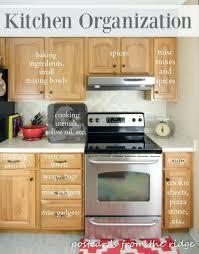 kitchen cabinets Organized Kitchen Cabinets Small Organizing