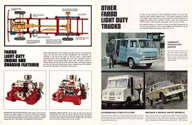 1965 Fargo Light Duty Trucks Light Duty Cargo Truck Chinalight Chinese Youtube 1965 Fargo Light Duty Trucks Car Brochures 1973 Chevrolet And Gmc Truck Giants Software Forum Stock Photos Images Alamy How Are Classified Categorized Heavy Blog Fawgm Begins Regular Production Of Commercial Vehicles Tow For Salefordf 450 Jerr Dan 88fullerton Caused Filebharatbenz 914 R Front 2 Spivogel 2012jpg 2015 Silverado Sierra Lightduty Can Choose Your 2018 Pickup Lightduty Trucks For Sale