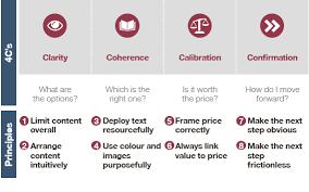 optimizing digital value communication