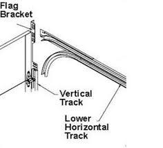 Ideal Door Double Track Low Headroom Kit for Overhead Garage