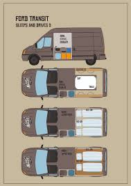 Best 25 Ford Transit Camper Conversion Ideas On Pinterest