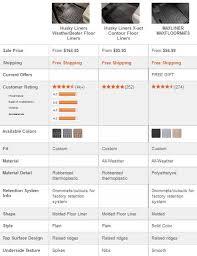 Weathertech Vs Husky Liners Floor Mats by Gen 3 Durango Husky Liners Vs Weathertech Page 13