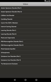dsm 5 diagnostic criteria android apps on google play